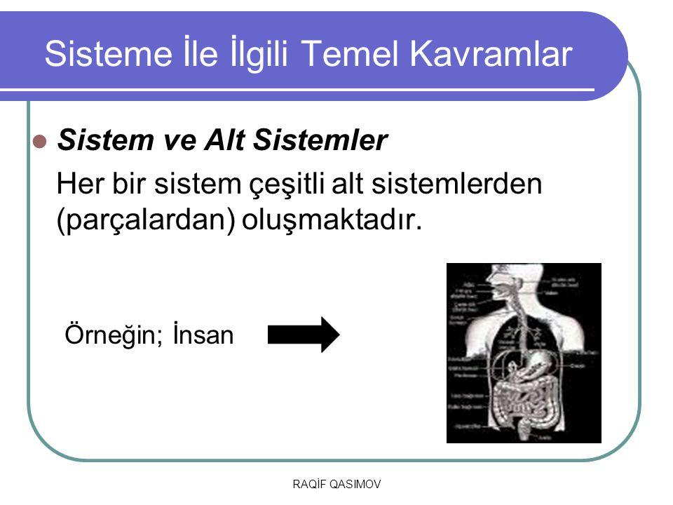 RAQİF QASIMOV Sisteme İle İlgili Temel Kavramlar Sistem ve Alt Sistemler Her bir sistem çeşitli alt sistemlerden (parçalardan) oluşmaktadır. Örneğin;