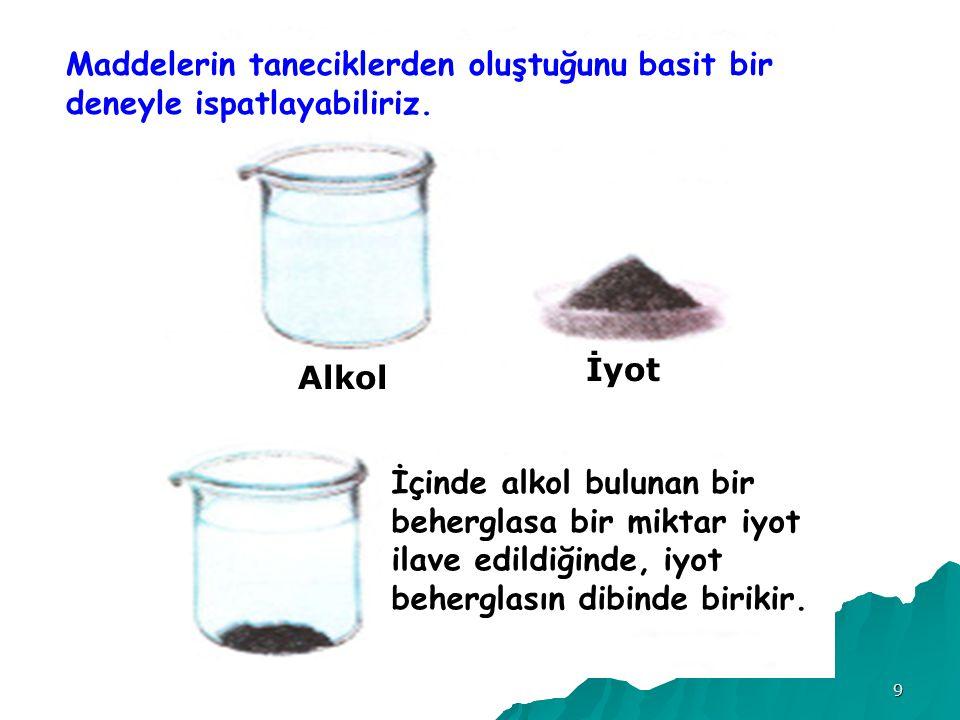 GGaz halindeki maddeler sıkıştırıldığında tanecikler arasındaki boşluk azalır ve madde daha az yer kaplar.