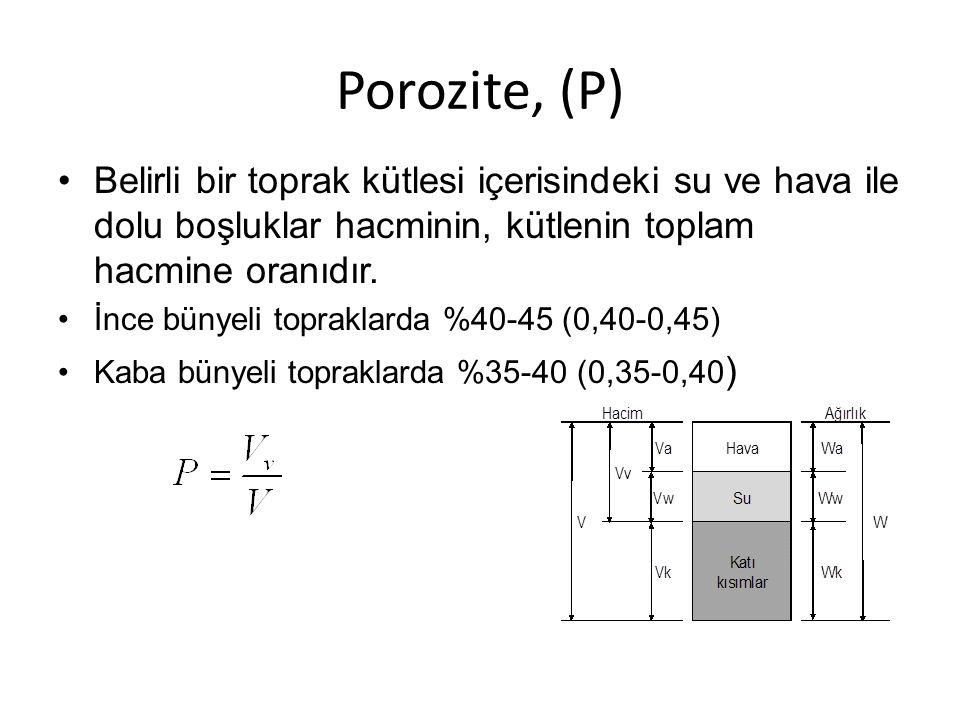 Porozite, (P) Belirli bir toprak kütlesi içerisindeki su ve hava ile dolu boşluklar hacminin, kütlenin toplam hacmine oranıdır. İnce bünyeli topraklar