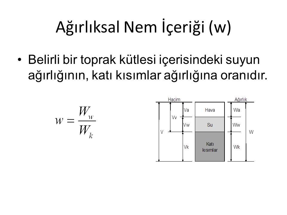 Ağırlıksal Nem İçeriği (w) Belirli bir toprak kütlesi içerisindeki suyun ağırlığının, katı kısımlar ağırlığına oranıdır.