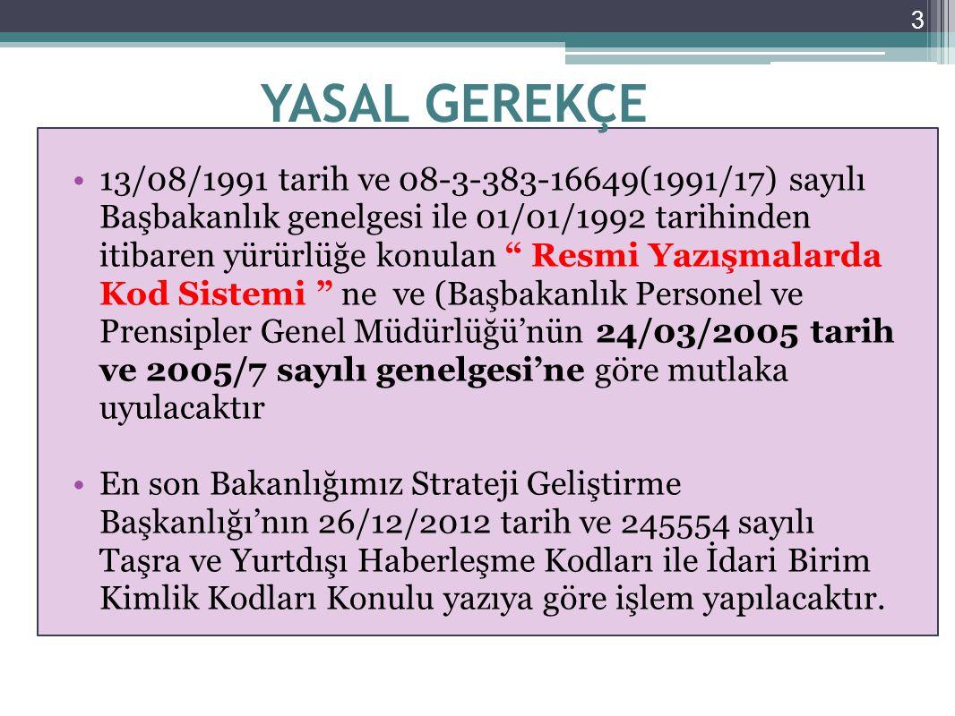 """YASAL GEREKÇE 13/08/1991 tarih ve 08-3-383-16649(1991/17) sayılı Başbakanlık genelgesi ile 01/01/1992 tarihinden itibaren yürürlüğe konulan """" Resmi Ya"""