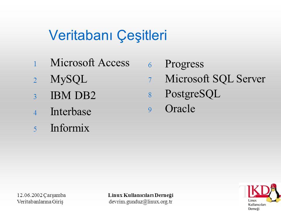 12.06.2002 Çarşamba Veritabanlarına Giriş Linux Kullanıcıları Derneği devrim.gunduz@linux.org.tr Veritabanı Çeşitleri 1 Microsoft Access 2 MySQL 3 IBM