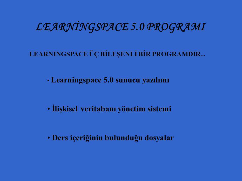 LEARNİNGSPACE 5.0 PROGRAMI LEARNINGSPACE ÜÇ BİLEŞENLİ BİR PROGRAMDIR... Learningspace 5.0 sunucu yazılımı İlişkisel veritabanı yönetim sistemi Ders iç