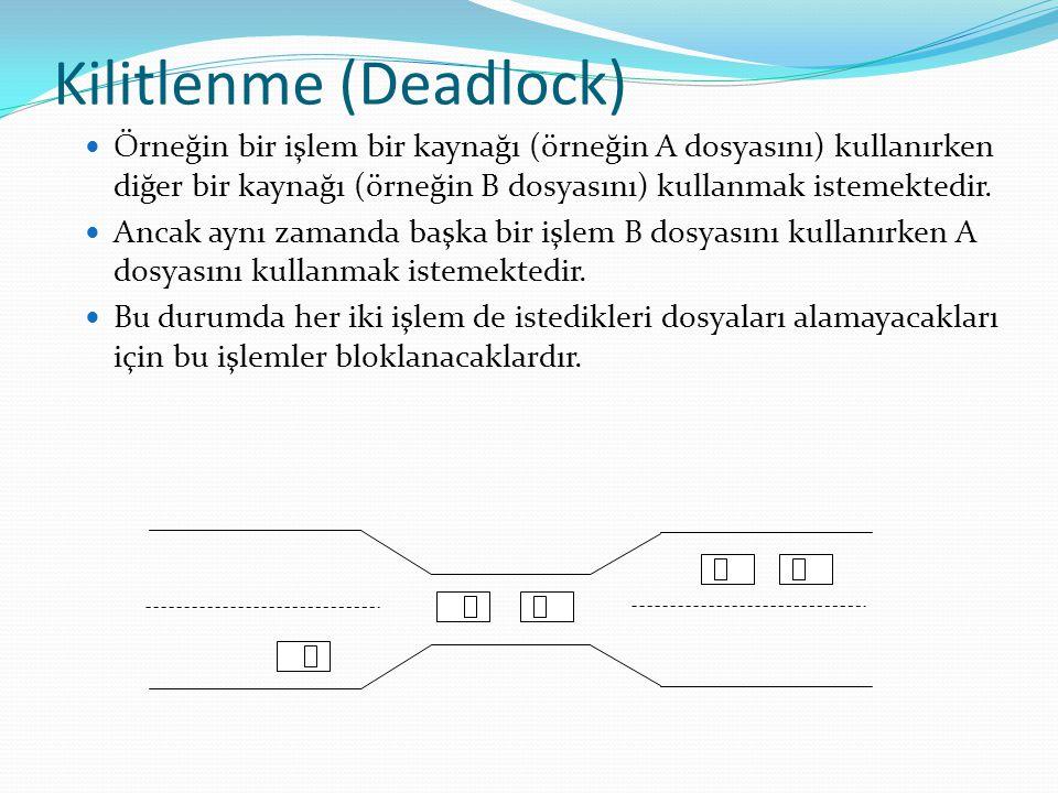 Kilitlenme (Deadlock) Örneğin bir işlem bir kaynağı (örneğin A dosyasını) kullanırken diğer bir kaynağı (örneğin B dosyasını) kullanmak istemektedir.