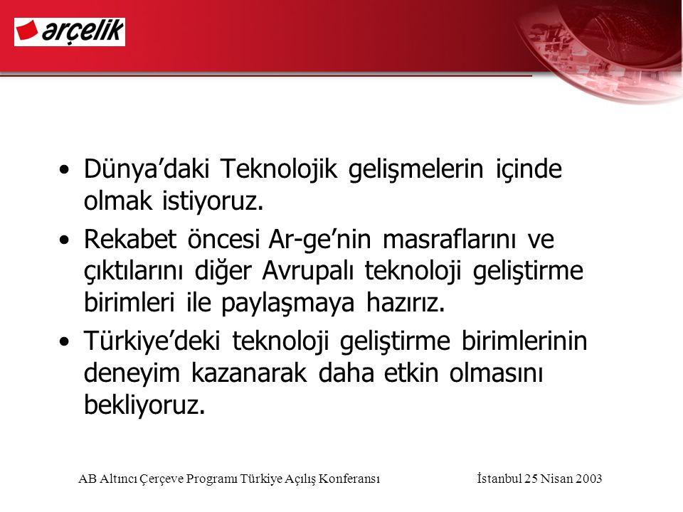 AB Altıncı Çerçeve Programı Türkiye Açılış Konferansı İstanbul 25 Nisan 2003 Kendi teknolojisini geliştiren bir dünya şirketi kimliğini sürdürebilmek için......