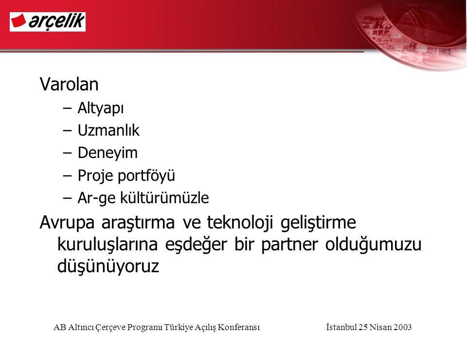 AB Altıncı Çerçeve Programı Türkiye Açılış Konferansı İstanbul 25 Nisan 2003 Dünya'daki Teknolojik gelişmelerin içinde olmak istiyoruz.