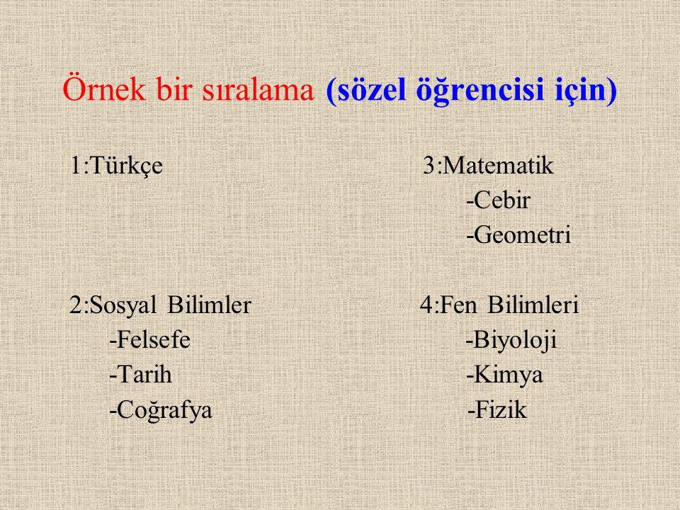 Örnek bir sıralama (sözel öğrencisi için) 1:Türkçe 3:Matematik -Cebir -Geometri 2:Sosyal Bilimler 4:Fen Bilimleri -Felsefe -Biyoloji -Tarih -Kimya -Co