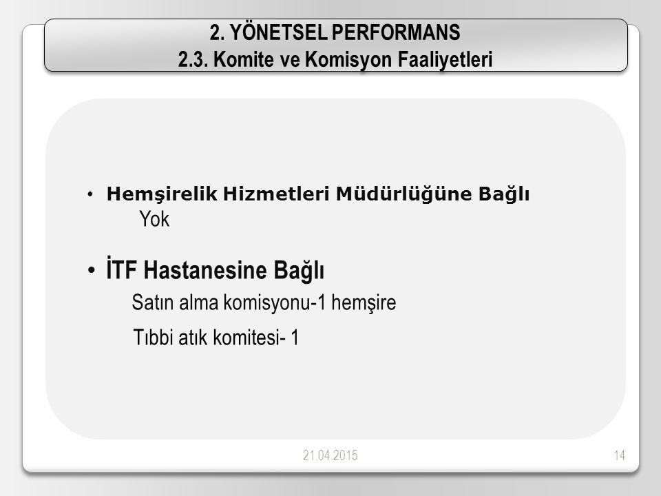 21.04.201514 Hemşirelik Hizmetleri Müdürlüğüne Bağlı Yok İTF Hastanesine Bağlı Satın alma komisyonu-1 hemşire Tıbbi atık komitesi- 1 2.