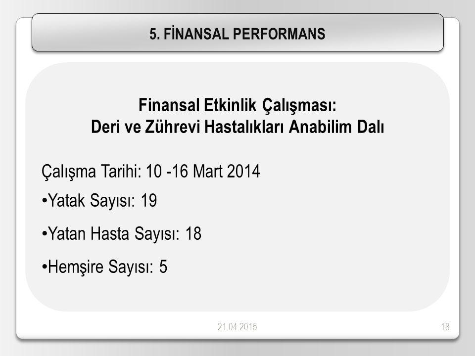 21.04.201518 5. FİNANSAL PERFORMANS Finansal Etkinlik Çalışması: Deri ve Zührevi Hastalıkları Anabilim Dalı Çalışma Tarihi: 10 -16 Mart 2014 Yatak Say