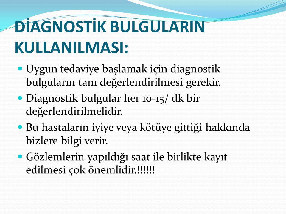 DİAGNOSTİK BULGULARIN KULLANILMASI: Uygun tedaviye başlamak için diagnostik bulguların tam değerlendirilmesi gerekir. Diagnostik bulgular her 10-15/ d
