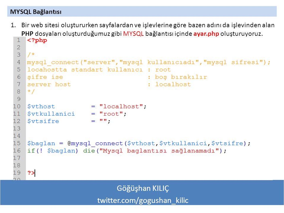 Göğüşhan KILIÇ twitter.com/gogushan_kilic MYSQL Bağlantısı 1.Bir web sitesi oluştururken sayfalardan ve işlevlerine göre bazen adını da işlevinden alan PHP dosyaları oluşturduğumuz gibi MYSQL bağlantısı içinde ayar.php oluşturuyoruz.