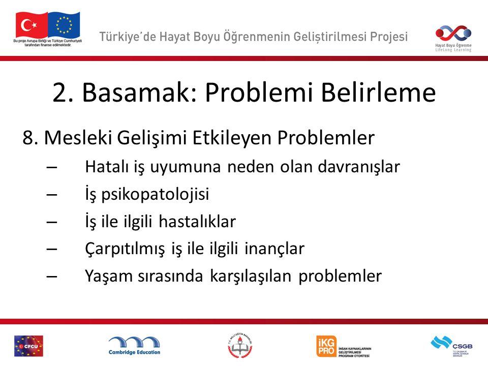 2. Basamak: Problemi Belirleme 8. Mesleki Gelişimi Etkileyen Problemler – Hatalı iş uyumuna neden olan davranışlar – İş psikopatolojisi – İş ile ilgil