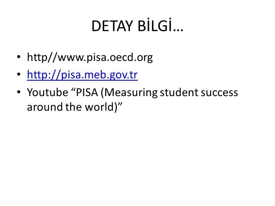 DETAY BİLGİ… http//www.pisa.oecd.org http://pisa.meb.gov.tr Youtube PISA (Measuring student success around the world)
