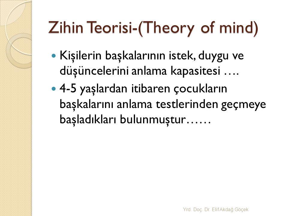 Zihin Teorisi-(Theory of mind) Kişilerin başkalarının istek, duygu ve düşüncelerini anlama kapasitesi ….