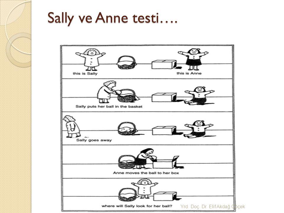 Sally ve Anne testi…. Yrd. Doç. Dr. Elif Akda ğ Göçek