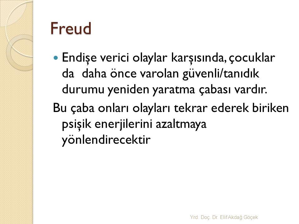 Freud Endişe verici olaylar karşısında, çocuklar da daha önce varolan güvenli/tanıdık durumu yeniden yaratma çabası vardır.