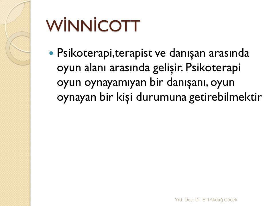W İ NN İ COTT Psikoterapi,terapist ve danışan arasında oyun alanı arasında gelişir.