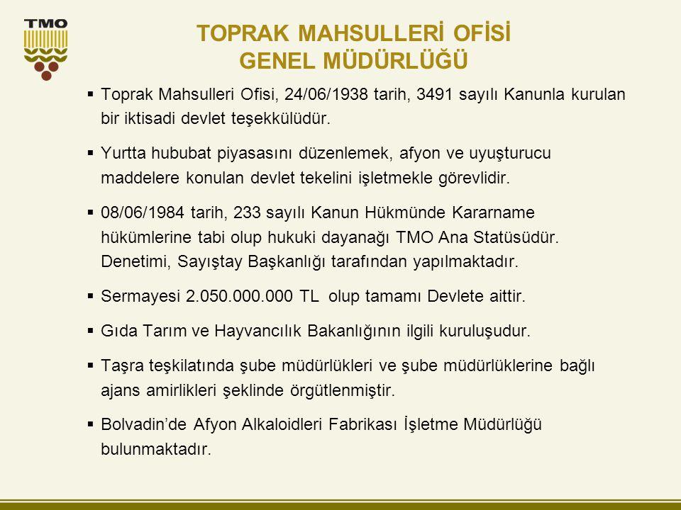  Toprak Mahsulleri Ofisi, 24/06/1938 tarih, 3491 sayılı Kanunla kurulan bir iktisadi devlet teşekkülüdür.  Yurtta hububat piyasasını düzenlemek, afy