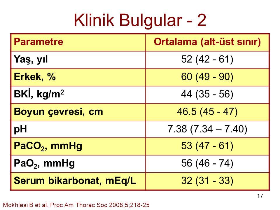 17 Klinik Bulgular - 2 ParametreOrtalama (alt-üst sınır) Yaş, yıl52 (42 - 61) Erkek, %60 (49 - 90) BKİ, kg/m 2 44 (35 - 56) Boyun çevresi, cm46.5 (45