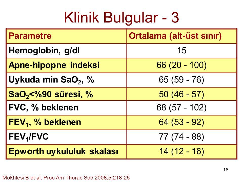 18 Klinik Bulgular - 3 ParametreOrtalama (alt-üst sınır) Hemoglobin, g/dl15 Apne-hipopne indeksi66 (20 - 100) Uykuda min SaO 2, %65 (59 - 76) SaO 2 <%
