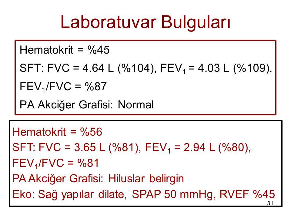 31 Laboratuvar Bulguları Hematokrit = %45 SFT: FVC = 4.64 L (%104), FEV 1 = 4.03 L (%109), FEV 1 /FVC = %87 PA Akciğer Grafisi: Normal Hematokrit = %5