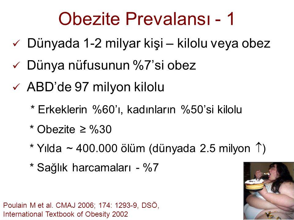 5 Obezite Prevalansı - 1 Dünyada 1-2 milyar kişi – kilolu veya obez Dünya nüfusunun %7'si obez ABD'de 97 milyon kilolu * Erkeklerin %60'ı, kadınların
