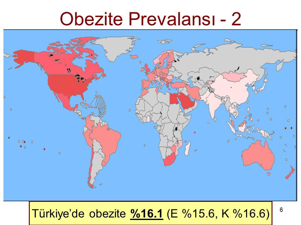 6 1998 Obezite Prevalansı - 2 1990 Türkiye'de obezite %16.1 (E %15.6, K %16.6)