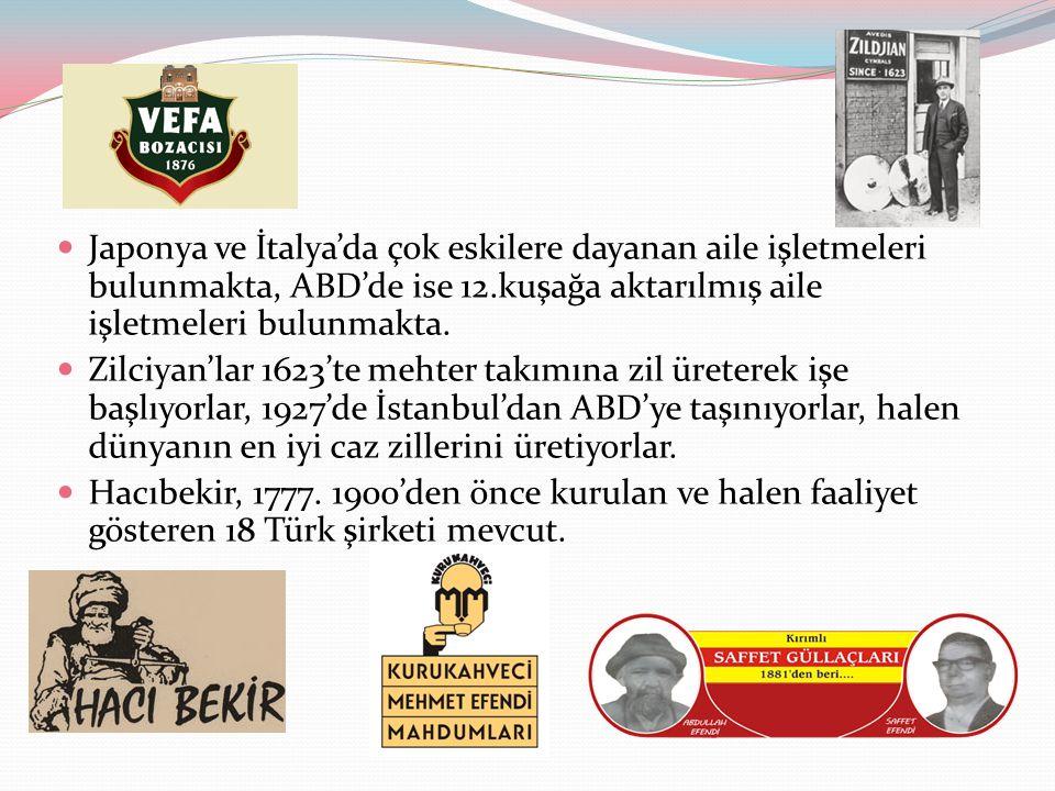 Pwc 2011 raporuna göre; Türkiye'deki girişimlerin % 90 ı aile şirketi Aile şirketlerinin % 94.1'i orta ve küçük işletmeler Ulusal üretimin % 75'i aile işletmeleri tarafından gerçekleştiriliyor..