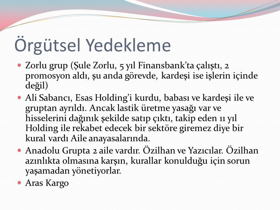Örgütsel Yedekleme Zorlu grup (Şule Zorlu, 5 yıl Finansbank'ta çalıştı, 2 promosyon aldı, şu anda görevde, kardeşi ise işlerin içinde değil) Ali Saban