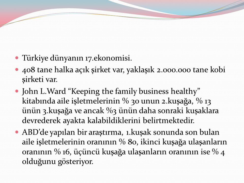 """Türkiye dünyanın 17.ekonomisi. 408 tane halka açık şirket var, yaklaşık 2.000.000 tane kobi şirketi var. John L.Ward """"Keeping the family business heal"""