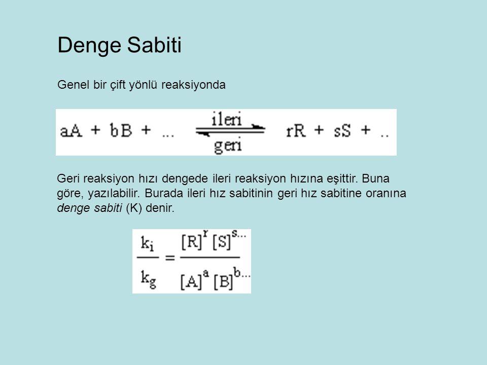 Denge Sabiti Genel bir çift yönlü reaksiyonda, Geri reaksiyon hızı dengede ileri reaksiyon hızına eşittir. Buna göre, yazılabilir. Burada ileri hız sa