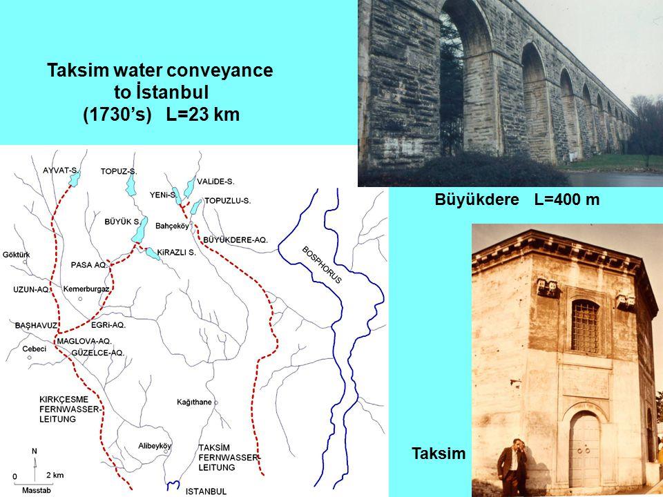 Taksim water conveyance to İstanbul (1730's) L=23 km Büyükdere L=400 m Taksim