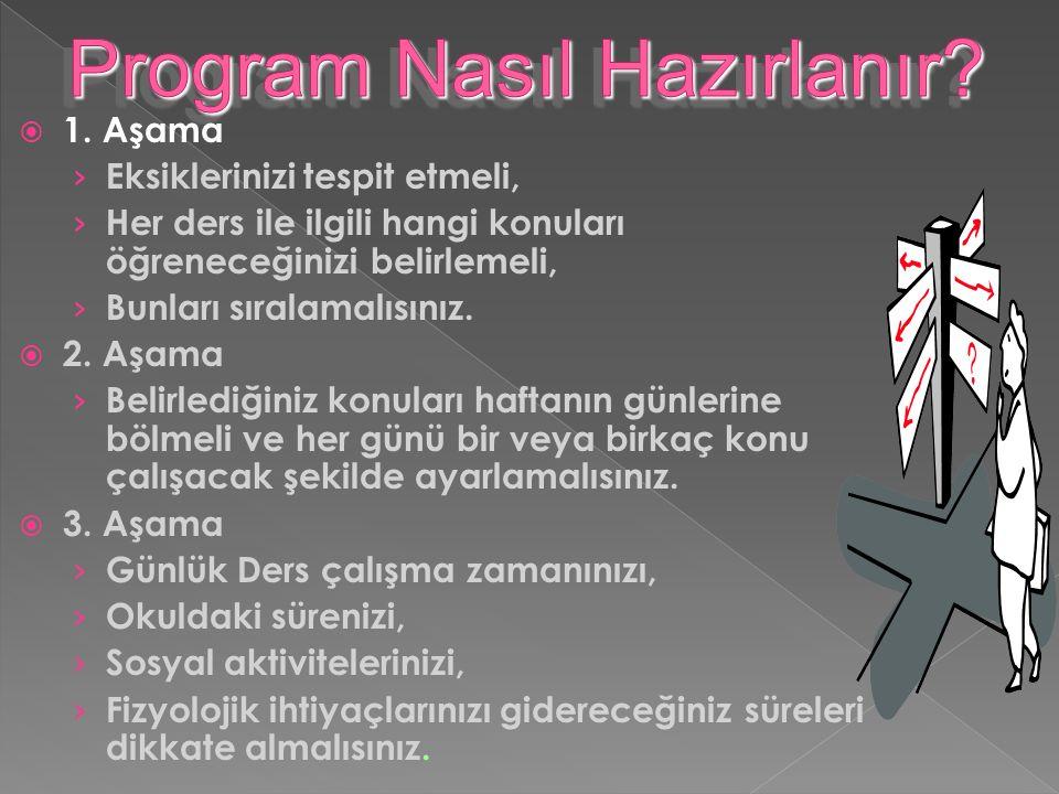 Türkçe – Edebiyat testi nasıl çözülür.