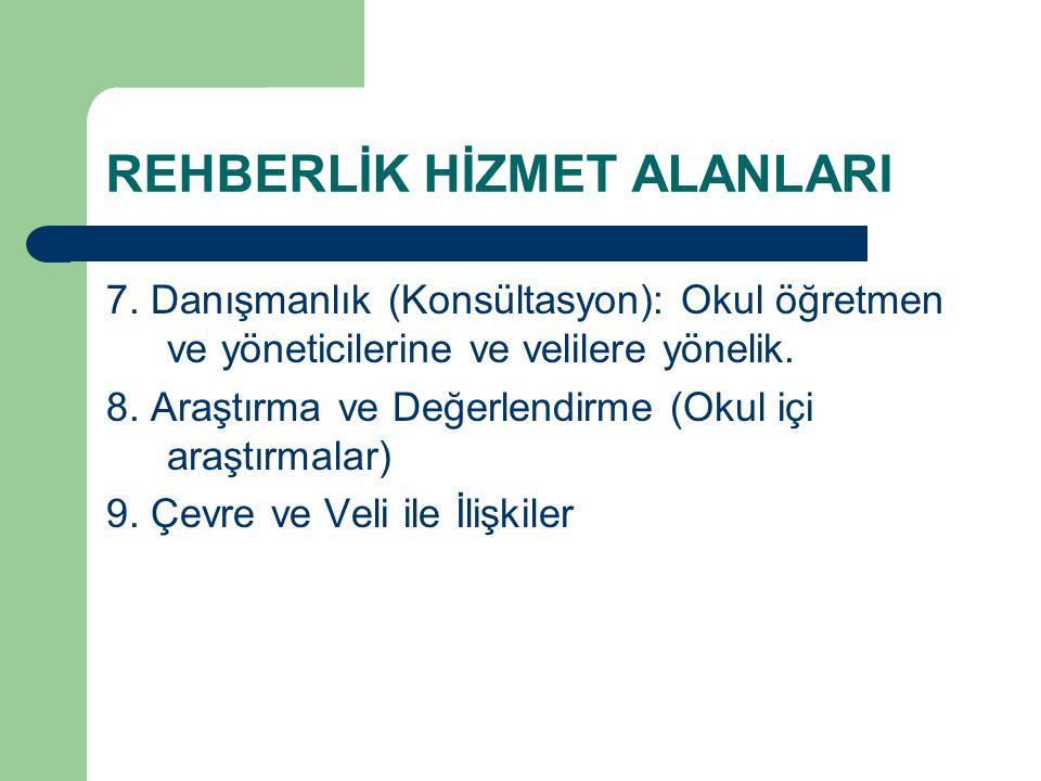 REHBERLİK HİZMET ALANLARI 1.Alıştırma - Oryantaston 2.
