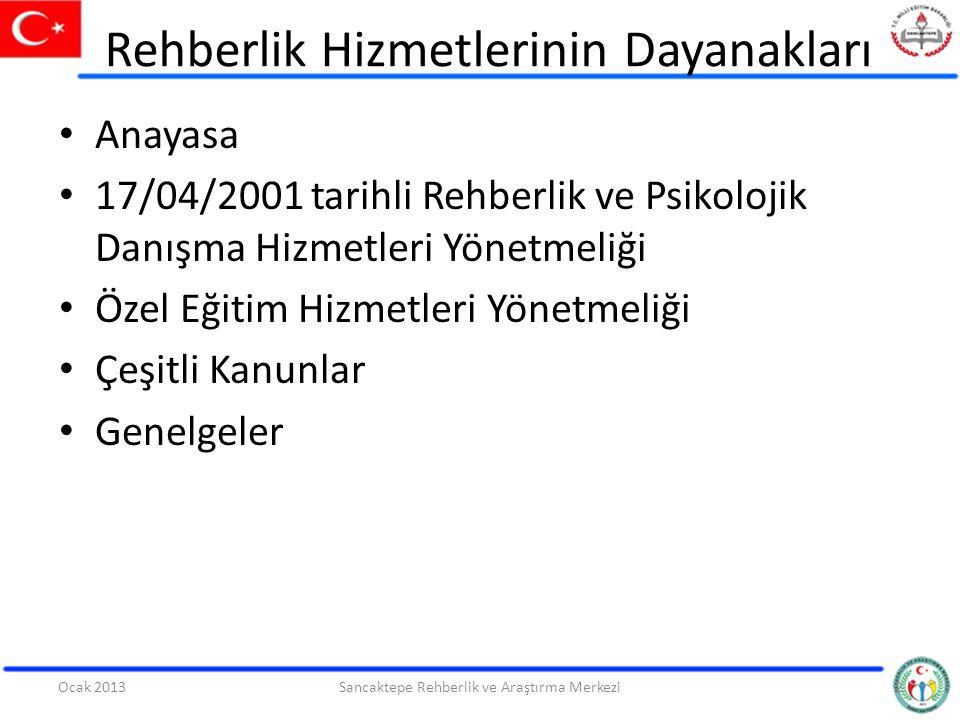 Rehberlik Hizmetlerinin Dayanakları Anayasa 17/04/2001 tarihli Rehberlik ve Psikolojik Danışma Hizmetleri Yönetmeliği Özel Eğitim Hizmetleri Yönetmeli