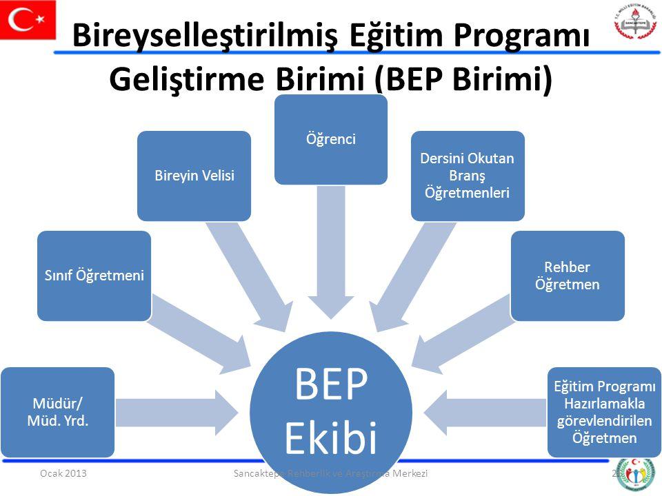 Bireyselleştirilmiş Eğitim Programı Geliştirme Birimi (BEP Birimi) BEP Ekibi Müdür/ Müd. Yrd. Sınıf ÖğretmeniBireyin VelisiÖğrenci Dersini Okutan Bran