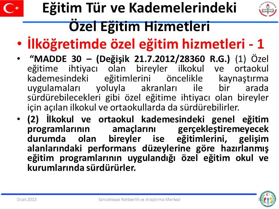 """Eğitim Tür ve Kademelerindeki Özel Eğitim Hizmetleri İlköğretimde özel eğitim hizmetleri - 1 """"MADDE 30 – (Değişik 21.7.2012/28360 R.G.) (1) Özel eğiti"""