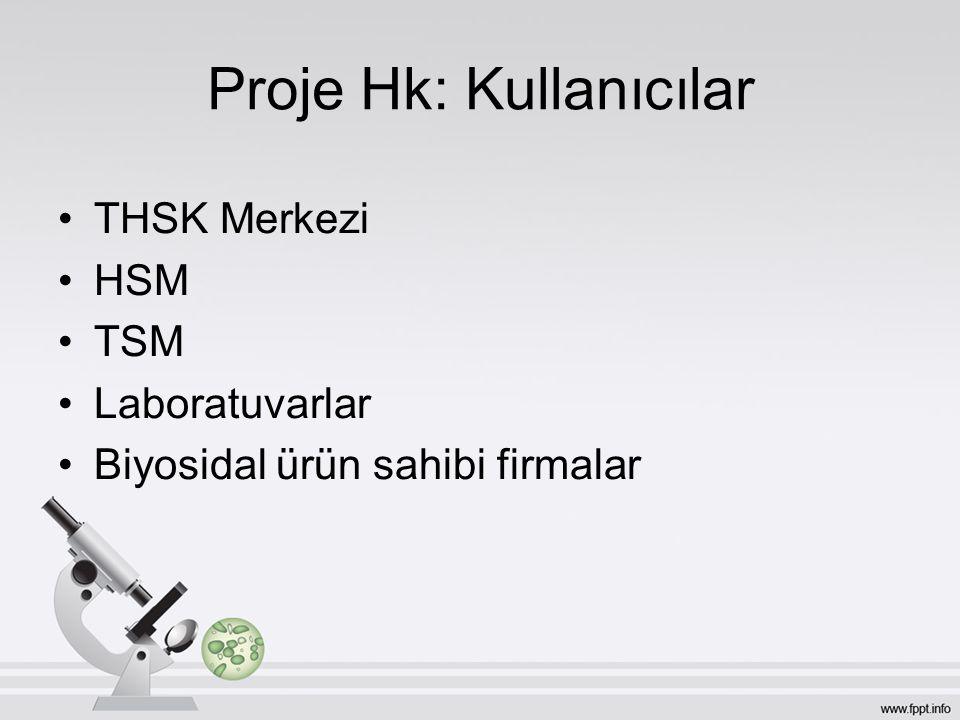 Proje Hk: Kullanıcılar THSK Merkezi HSM TSM Laboratuvarlar Biyosidal ürün sahibi firmalar