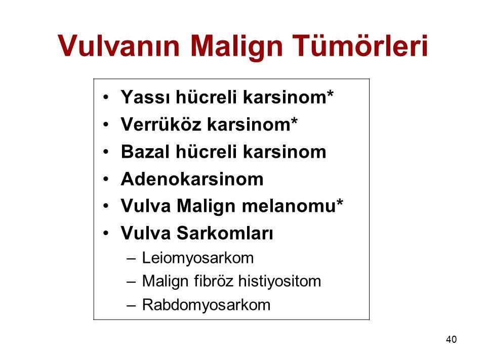 40 Vulvanın Malign Tümörleri Yassı hücreli karsinom* Verrüköz karsinom* Bazal hücreli karsinom Adenokarsinom Vulva Malign melanomu* Vulva Sarkomları –