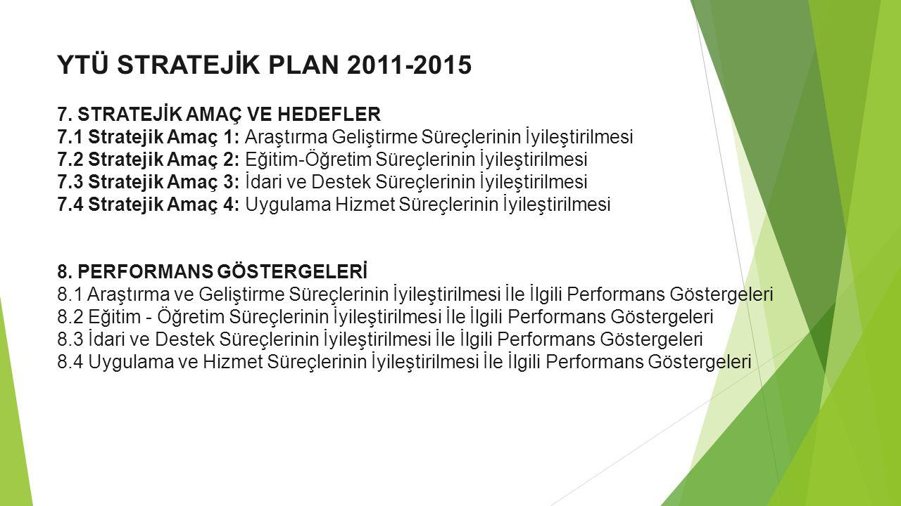 YTÜ STRATEJİK PLAN 2011-2015 7.