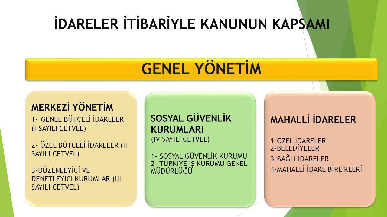 İDARELER İTİBARİYLE KANUNUN KAPSAMI GENEL YÖNETİM MERKEZİ YÖNETİM 1- GENEL BÜTÇELİ İDARELER (I SAYILI CETVEL) 2- ÖZEL BÜTÇELİ İDARELER (II SAYILI CETVEL) 3-DÜZENLEYİCİ VE DENETLEYİCİ KURUMLAR (III SAYILI CETVEL) SOSYAL GÜVENLİK KURUMLARI (IV SAYILI CETVEL) 1- SOSYAL GÜVENLİK KURUMU 2- TÜRKİYE İŞ KURUMU GENEL MÜDÜRLÜĞÜ MAHALLİ İDARELER 1-ÖZEL İDARELER 2-BELEDİYELER 3-BAĞLI İDARELER 4-MAHALLİ İDARE BİRLİKLERİ