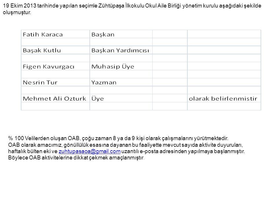 19 Ekim 2013 tarihinde yapılan seçimle Zühtüpaşa İlkokulu Okul Aile Birliği yönetim kurulu aşağıdaki şekilde oluşmuştur. % 100 Velilerden oluşan OAB,