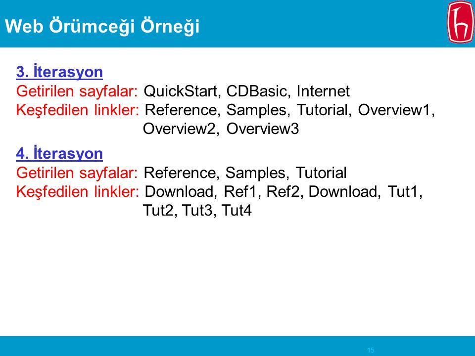 15 Web Örümceği Örneği 3. İterasyon Getirilen sayfalar: QuickStart, CDBasic, Internet Keşfedilen linkler: Reference, Samples, Tutorial, Overview1, Ove