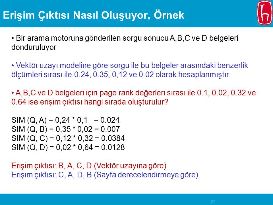 27 Erişim Çıktısı Nasıl Oluşuyor, Örnek Bir arama motoruna gönderilen sorgu sonucu A,B,C ve D belgeleri döndürülüyor Vektör uzayı modeline göre sorgu