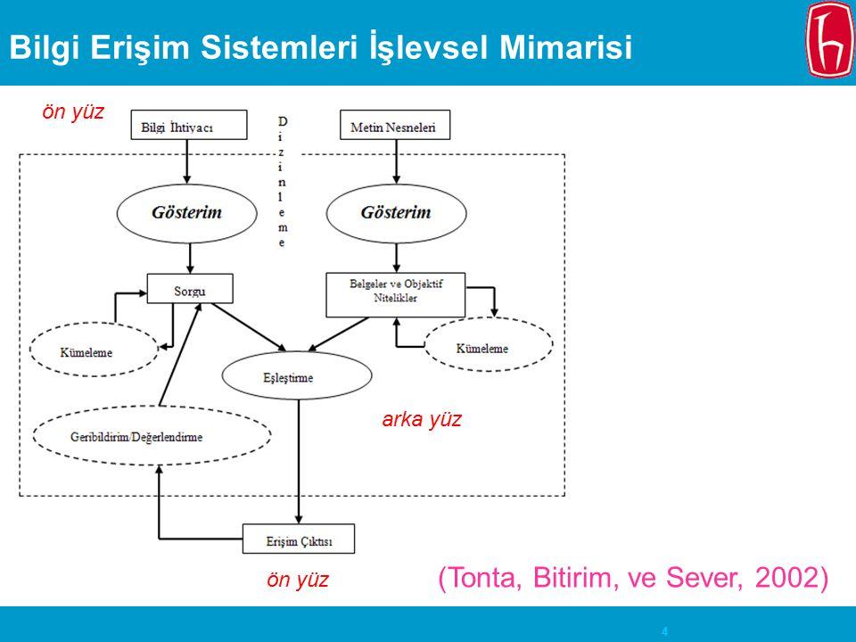 4 Bilgi Erişim Sistemleri İşlevsel Mimarisi ön yüz arka yüz (Tonta, Bitirim, ve Sever, 2002)