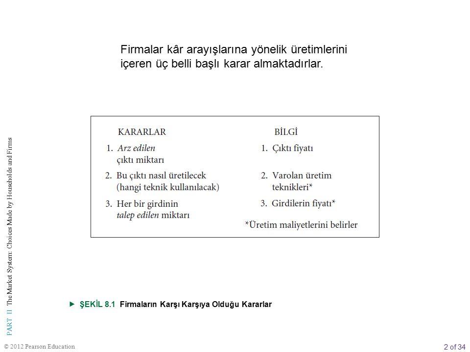 2 of 34 PART II The Market System: Choices Made by Households and Firms © 2012 Pearson Education Firmalar kâr arayışlarına yönelik üretimlerini içeren