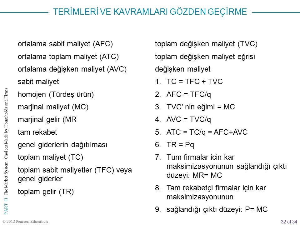 32 of 34 PART II The Market System: Choices Made by Households and Firms © 2012 Pearson Education ortalama sabit maliyet (AFC) ortalama toplam maliyet (ATC) ortalama değişken maliyet (AVC) sabit maliyet homojen (Türdeş ürün) marjinal maliyet (MC) marjinal gelir (MR tam rekabet genel giderlerin dağıtılması toplam maliyet (TC) toplam sabit maliyetler (TFC) veya genel giderler toplam gelir (TR) toplam değişken maliyet (TVC) toplam değişken maliyet eğrisi değişken maliyet 1.TC = TFC + TVC 2.AFC = TFC/q 3.TVC' nin eğimi = MC 4.AVC = TVC/q 5.ATC = TC/q = AFC+AVC 6.TR = Pq 7.Tüm firmalar icin kar maksimizasyonunun sağlandığı çıktı düzeyi: MR= MC 8.Tam rekabetçi firmalar için kar maksimizasyonunun 9.sağlandığı çıktı düzeyi: P= MC TERİMLERİ VE KAVRAMLARI GÖZDEN GEÇİRME