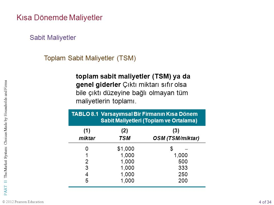 4 of 34 PART II The Market System: Choices Made by Households and Firms © 2012 Pearson Education toplam sabit maliyetler (TSM) ya da genel giderler Çı