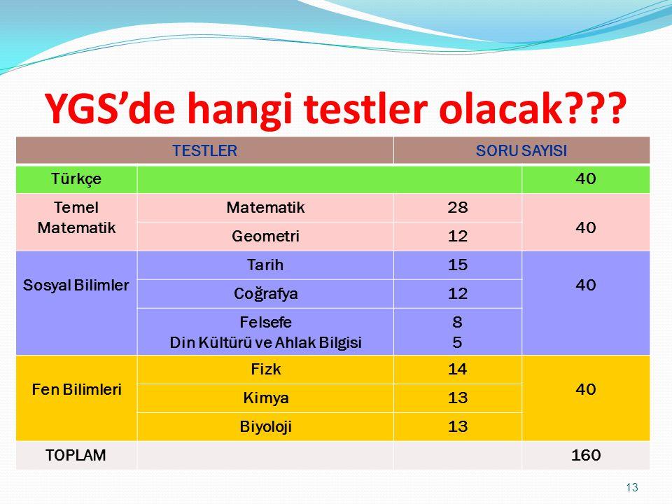 YGS'de hangi testler olacak .