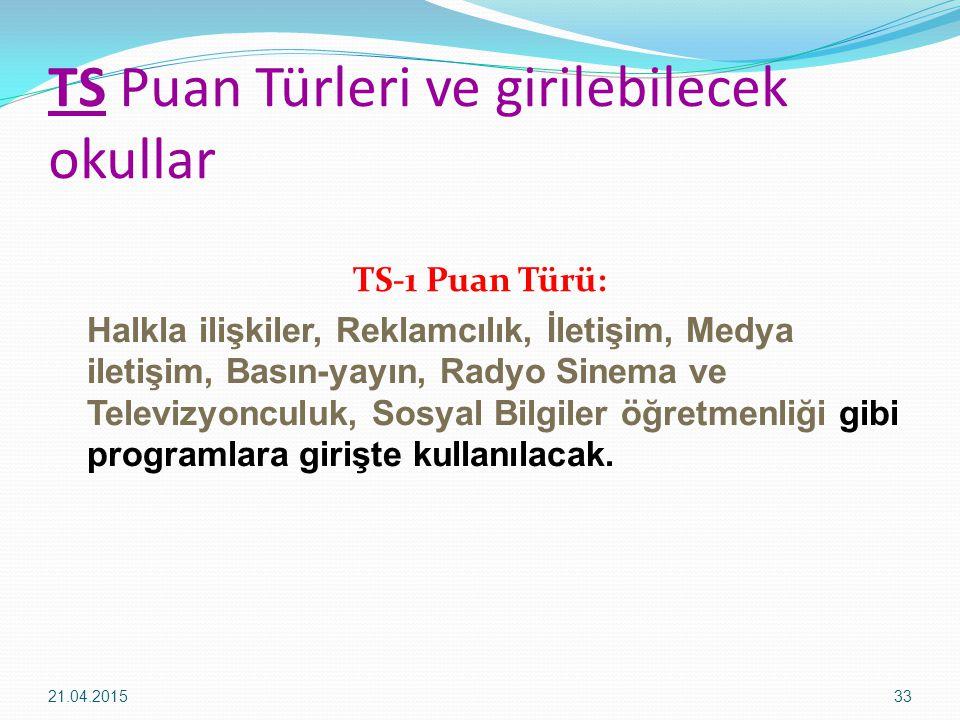 TS Puan Türleri ve girilebilecek okullar TS-1 Puan Türü: Halkla ilişkiler, Reklamcılık, İletişim, Medya iletişim, Basın-yayın, Radyo Sinema ve Televizyonculuk, Sosyal Bilgiler öğretmenliği gibi programlara girişte kullanılacak.